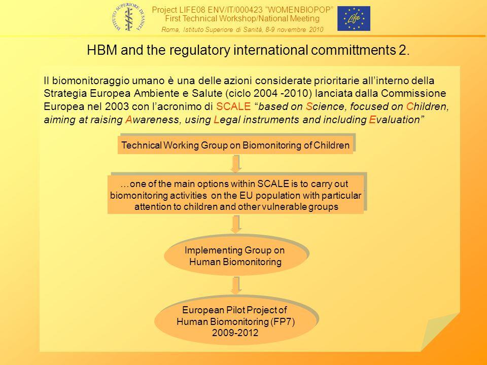 HBM and the regulatory international committments 2. Il biomonitoraggio umano è una delle azioni considerate prioritarie allinterno della Strategia Eu