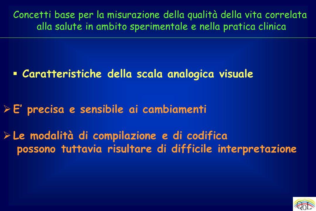 Caratteristiche della scala analogica visuale E precisa e sensibile ai cambiamenti Le modalità di compilazione e di codifica possono tuttavia risultar