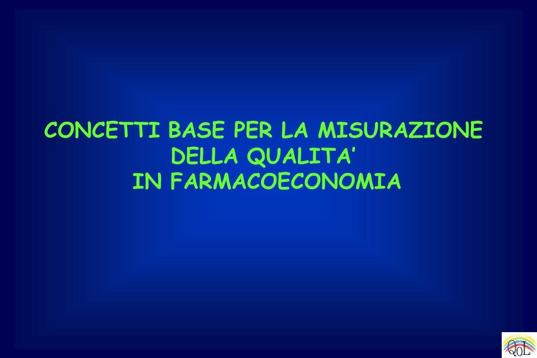 CONCETTI BASE PER LA MISURAZIONE DELLA QUALITA IN FARMACOECONOMIA