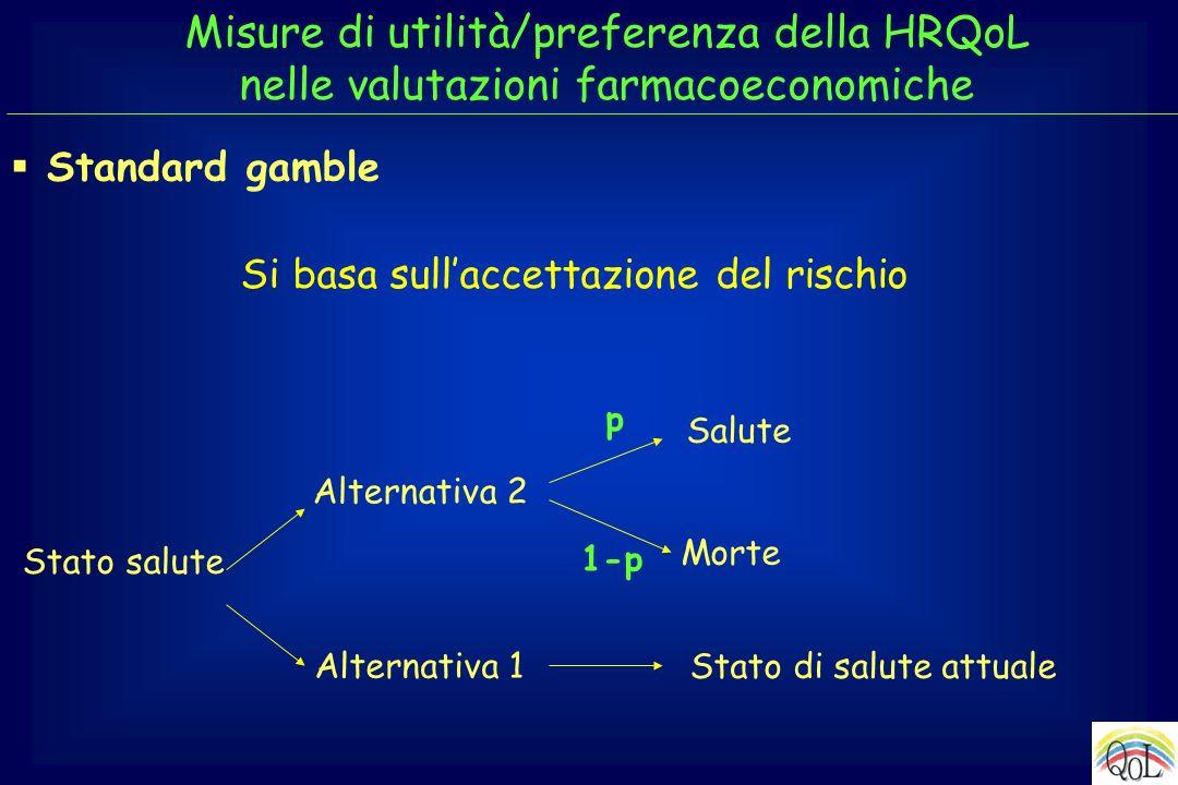 Standard gamble Si basa sullaccettazione del rischio Alternativa 2 Salute Morte Alternativa 1 Stato di salute attuale Stato salute p 1-p Misure di uti