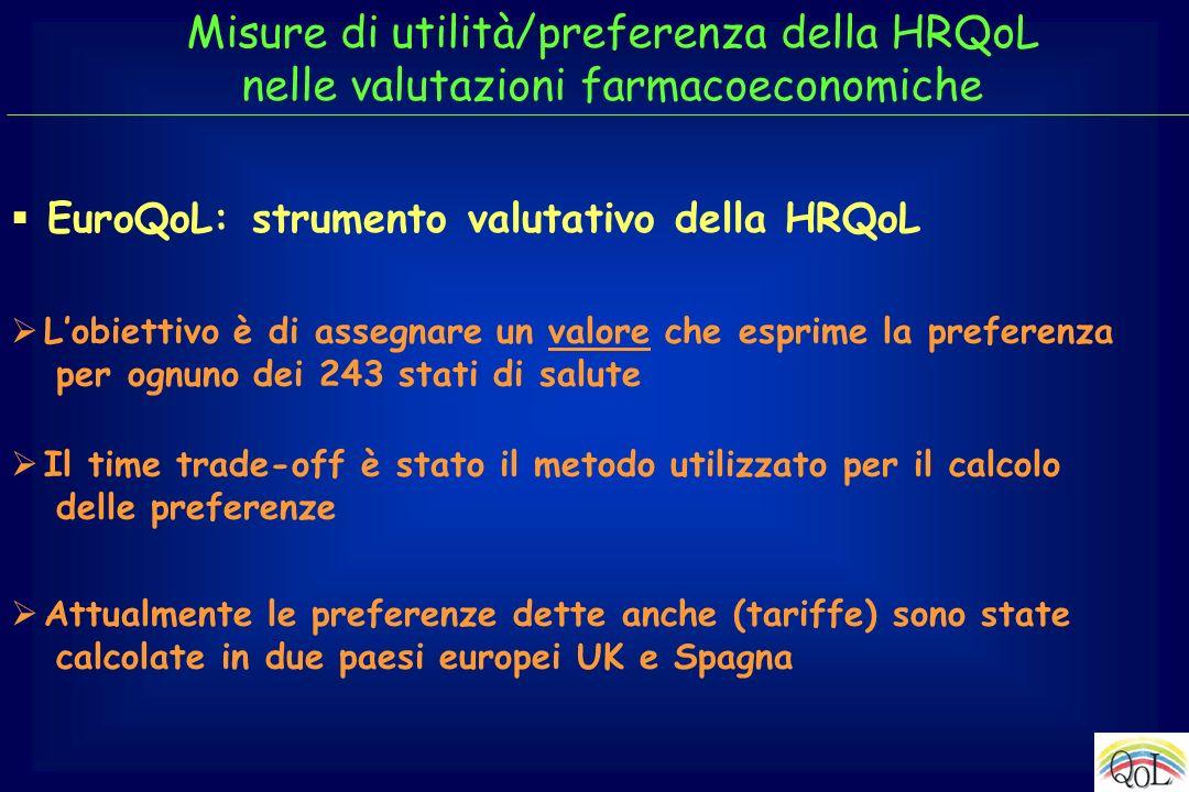 EuroQoL: strumento valutativo della HRQoL Lobiettivo è di assegnare un valore che esprime la preferenza per ognuno dei 243 stati di salute Il time tra