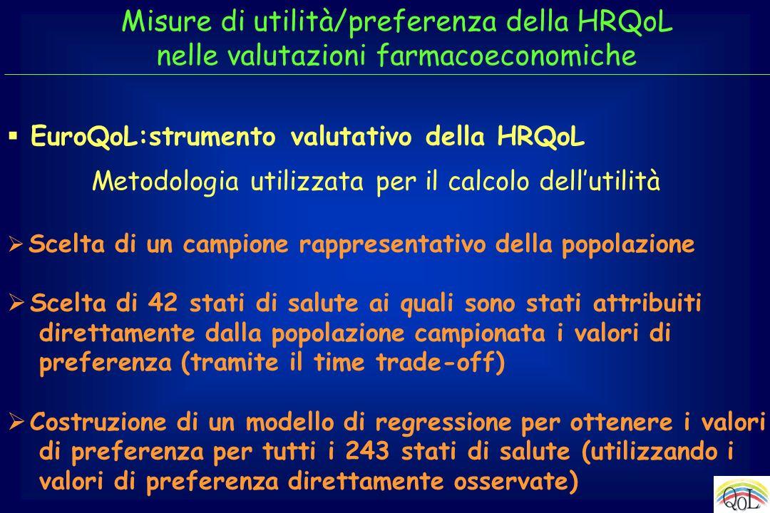 Metodologia utilizzata per il calcolo dellutilità Scelta di un campione rappresentativo della popolazione Scelta di 42 stati di salute ai quali sono s