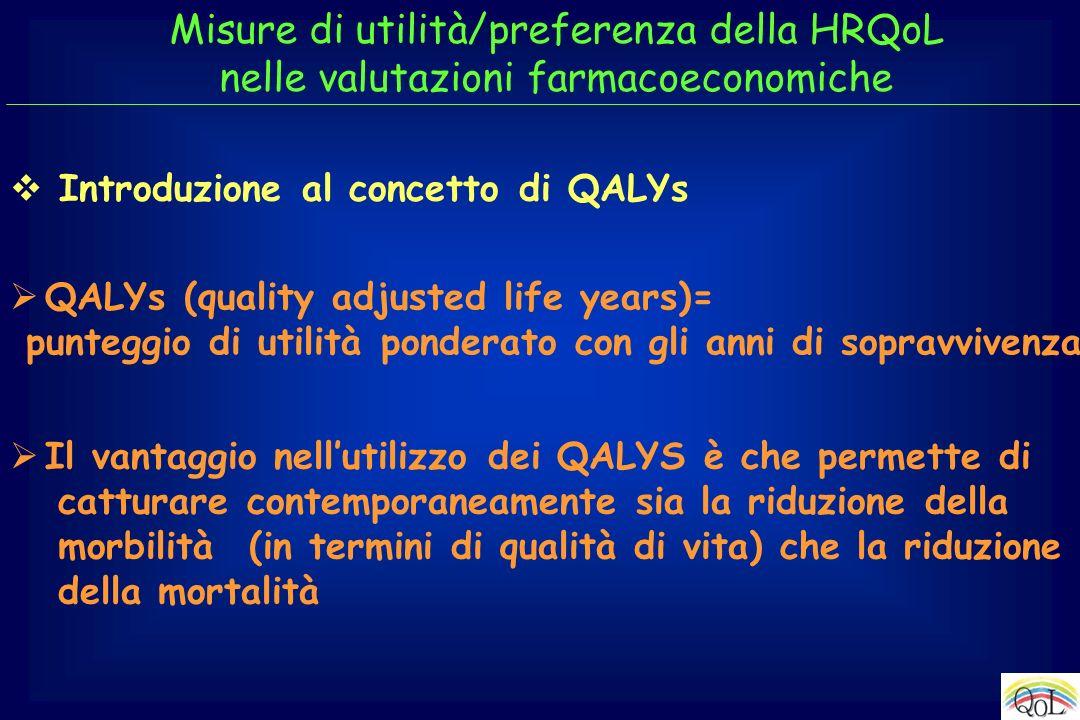 Introduzione al concetto di QALYs QALYs (quality adjusted life years)= punteggio di utilità ponderato con gli anni di sopravvivenza Il vantaggio nellu