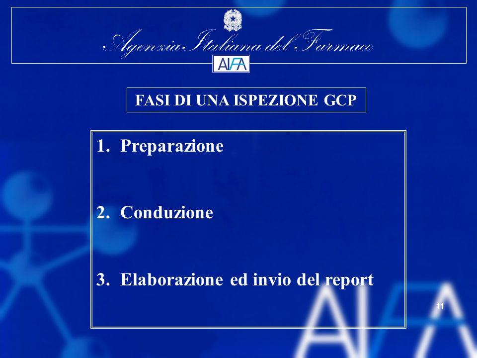 Agenzia Italiana del Farmaco 11 FASI DI UNA ISPEZIONE GCP 1.Preparazione 2.Conduzione 3.Elaborazione ed invio del report