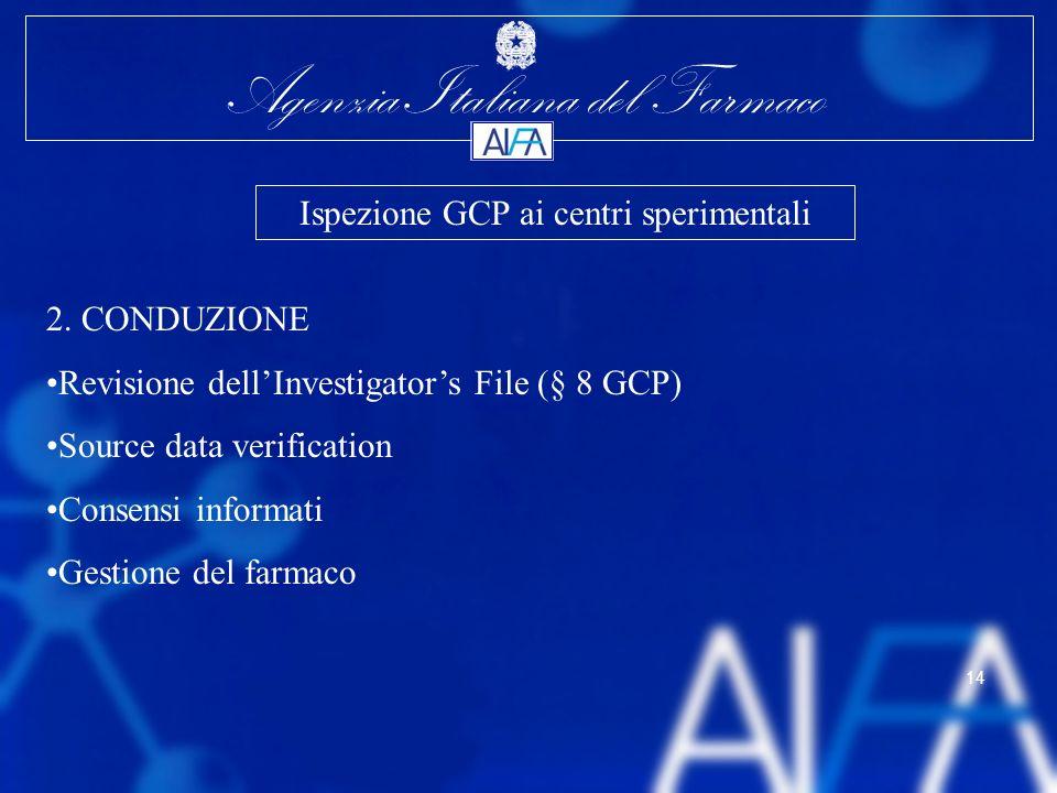 Agenzia Italiana del Farmaco 14 2. CONDUZIONE Revisione dellInvestigators File (§ 8 GCP) Source data verification Consensi informati Gestione del farm