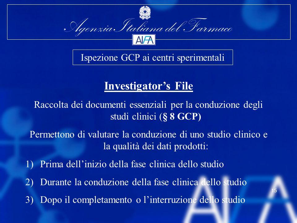Agenzia Italiana del Farmaco 15 Investigators File Raccolta dei documenti essenziali per la conduzione degli studi clinici (§ 8 GCP) Permettono di val