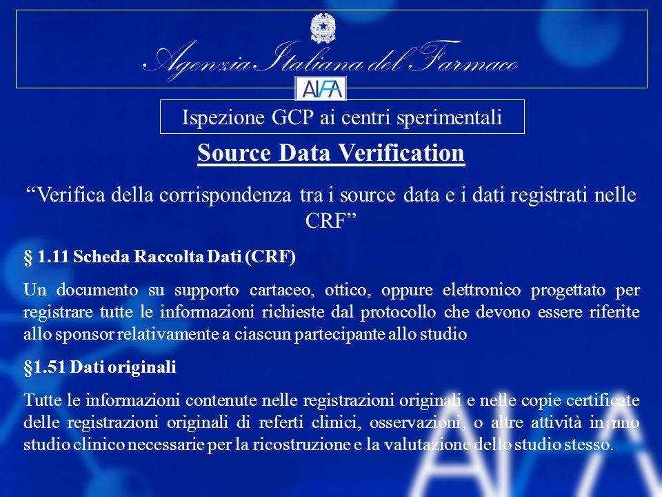Agenzia Italiana del Farmaco 17 Source Data Verification Verifica della corrispondenza tra i source data e i dati registrati nelle CRF § 1.11 Scheda R