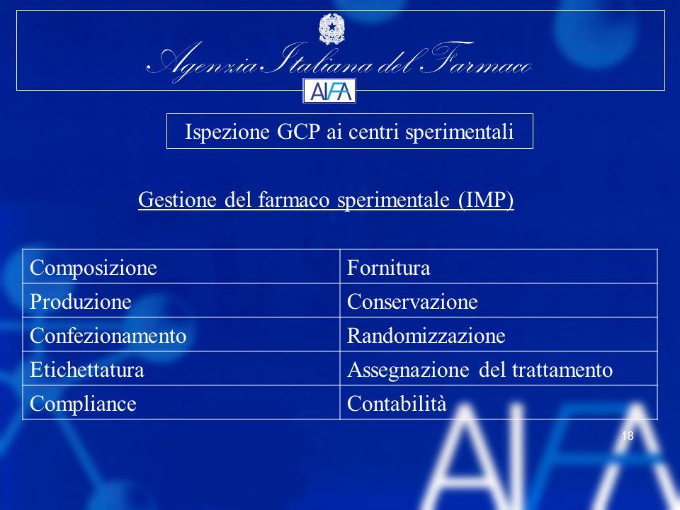 Agenzia Italiana del Farmaco 18 ComposizioneFornitura ProduzioneConservazione ConfezionamentoRandomizzazione EtichettaturaAssegnazione del trattamento