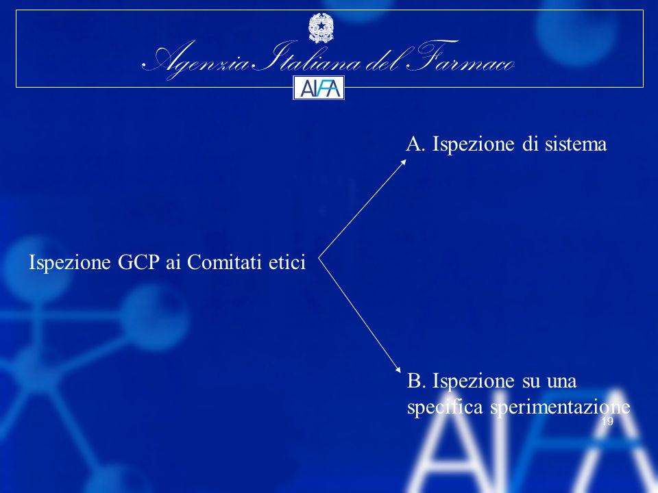 Agenzia Italiana del Farmaco 19 A. Ispezione di sistema Ispezione GCP ai Comitati etici B. Ispezione su una specifica sperimentazione