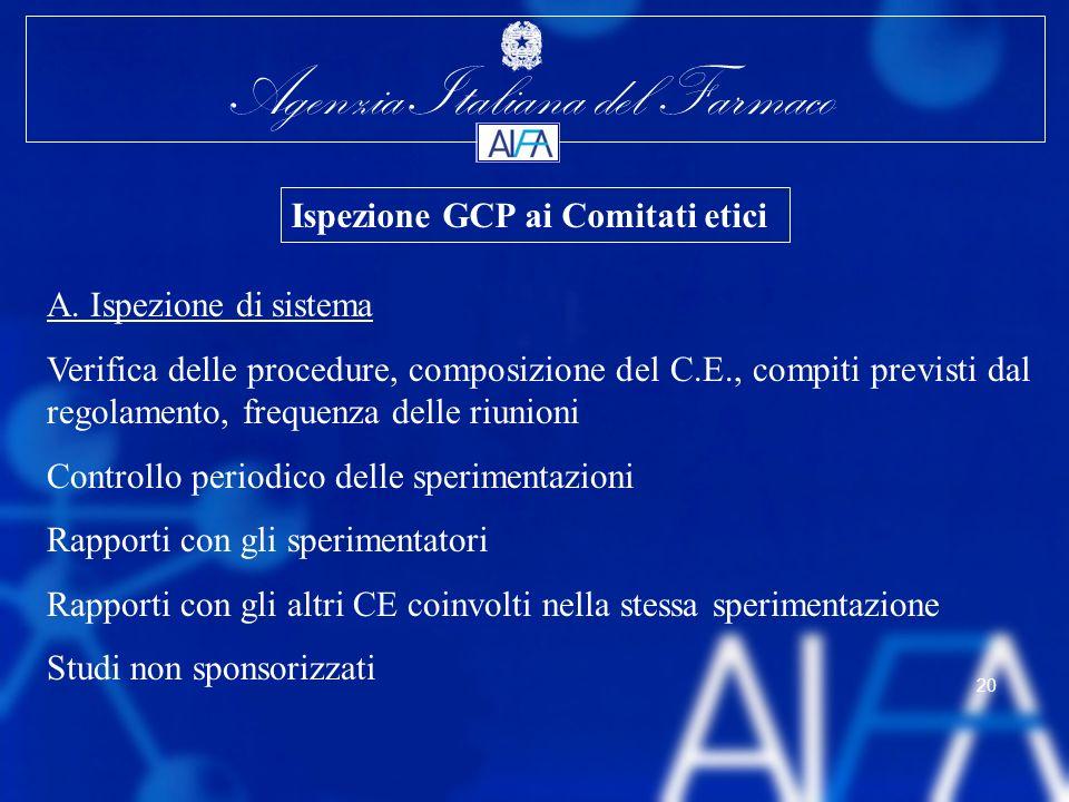 Agenzia Italiana del Farmaco 20 A. Ispezione di sistema Verifica delle procedure, composizione del C.E., compiti previsti dal regolamento, frequenza d