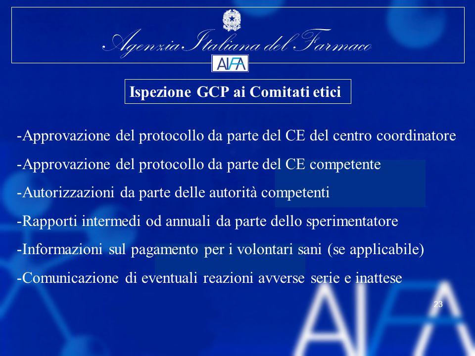 Agenzia Italiana del Farmaco 23 -Approvazione del protocollo da parte del CE del centro coordinatore -Approvazione del protocollo da parte del CE comp