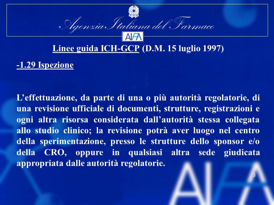 Agenzia Italiana del Farmaco 3 Linee guida ICH-GCP (D.M. 15 luglio 1997) -1.29 Ispezione Leffettuazione, da parte di una o più autorità regolatorie, d