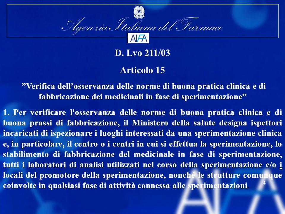 Agenzia Italiana del Farmaco 4 D. Lvo 211/03 Articolo 15 Verifica dellosservanza delle norme di buona pratica clinica e di fabbricazione dei medicinal