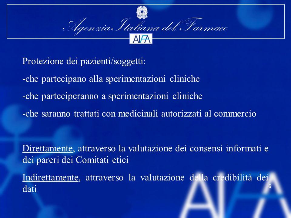 Agenzia Italiana del Farmaco 6 Protezione dei pazienti/soggetti: -che partecipano alla sperimentazioni cliniche -che parteciperanno a sperimentazioni