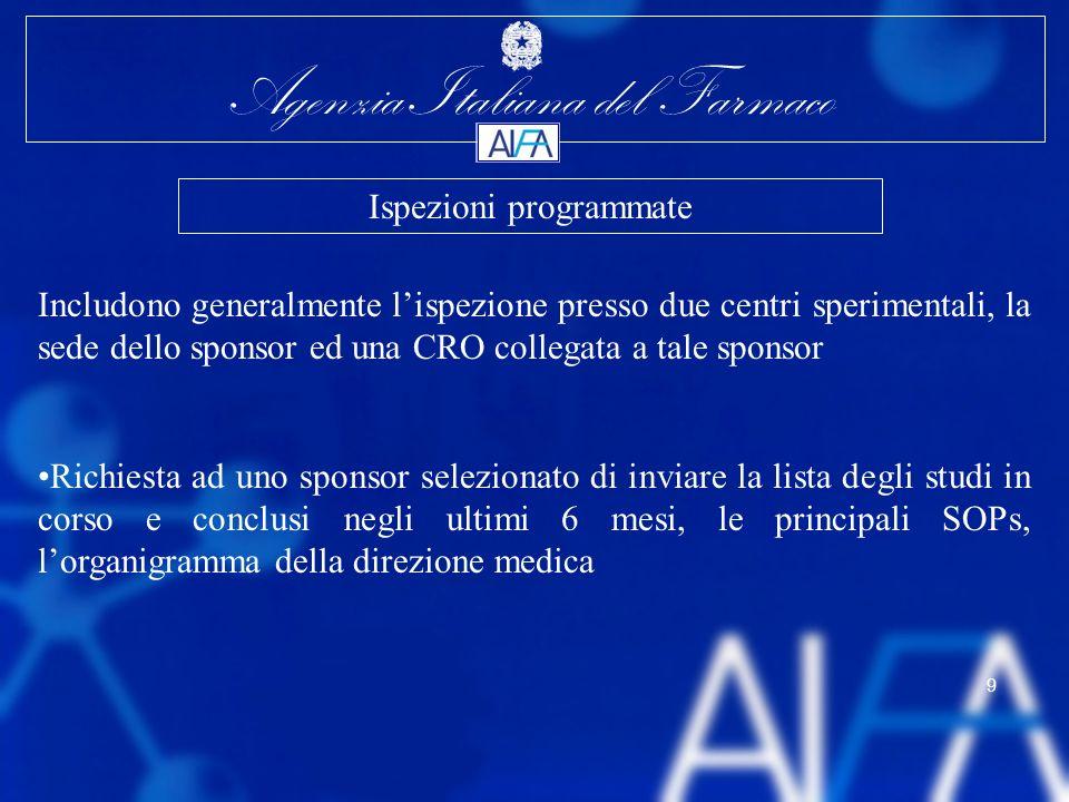 Agenzia Italiana del Farmaco 9 Includono generalmente lispezione presso due centri sperimentali, la sede dello sponsor ed una CRO collegata a tale spo