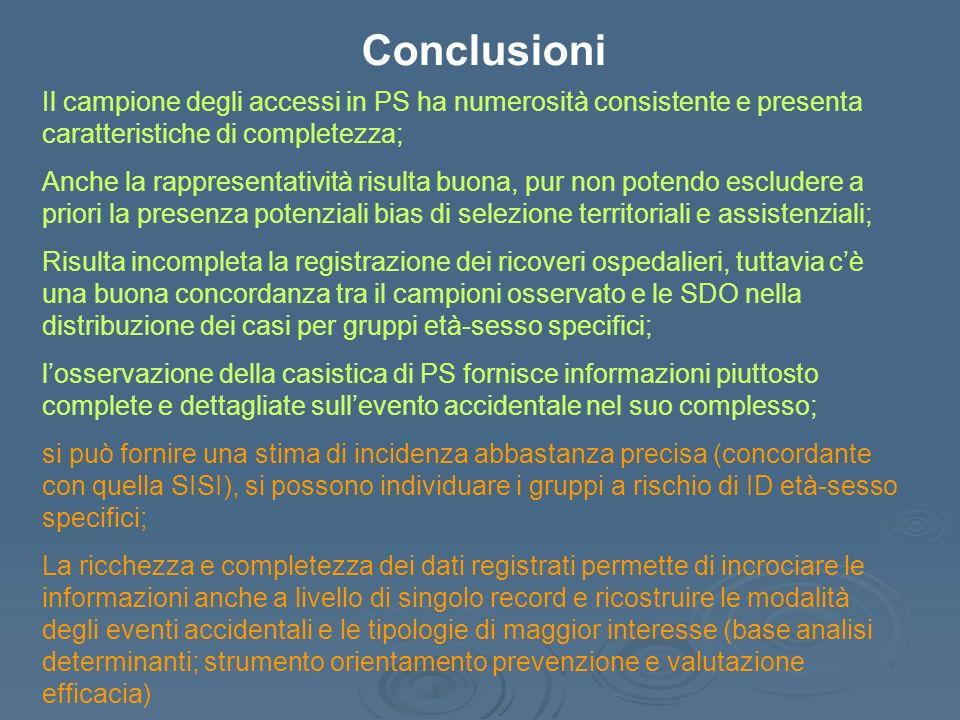 Conclusioni Il campione degli accessi in PS ha numerosità consistente e presenta caratteristiche di completezza; Anche la rappresentatività risulta bu