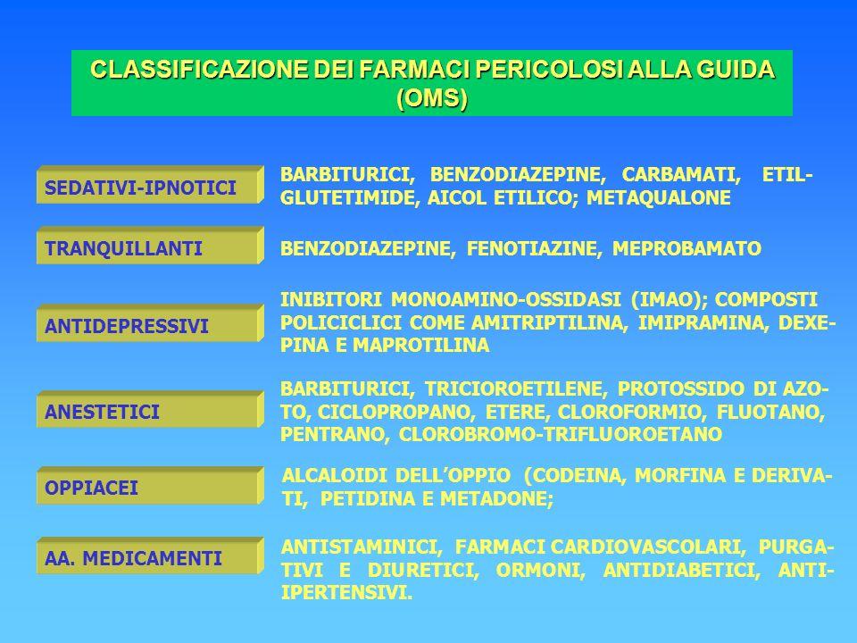 CLASSIFICAZIONE DEI FARMACI PERICOLOSI ALLA GUIDA (OMS) SEDATIVI-IPNOTICI TRANQUILLANTI ANTIDEPRESSIVI ANESTETICI OPPIACEI AA.
