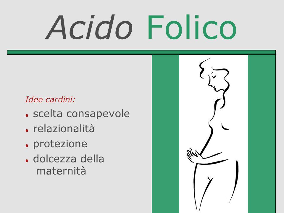 Acido Folico Idee cardini: scelta consapevole relazionalità protezione dolcezza della maternità