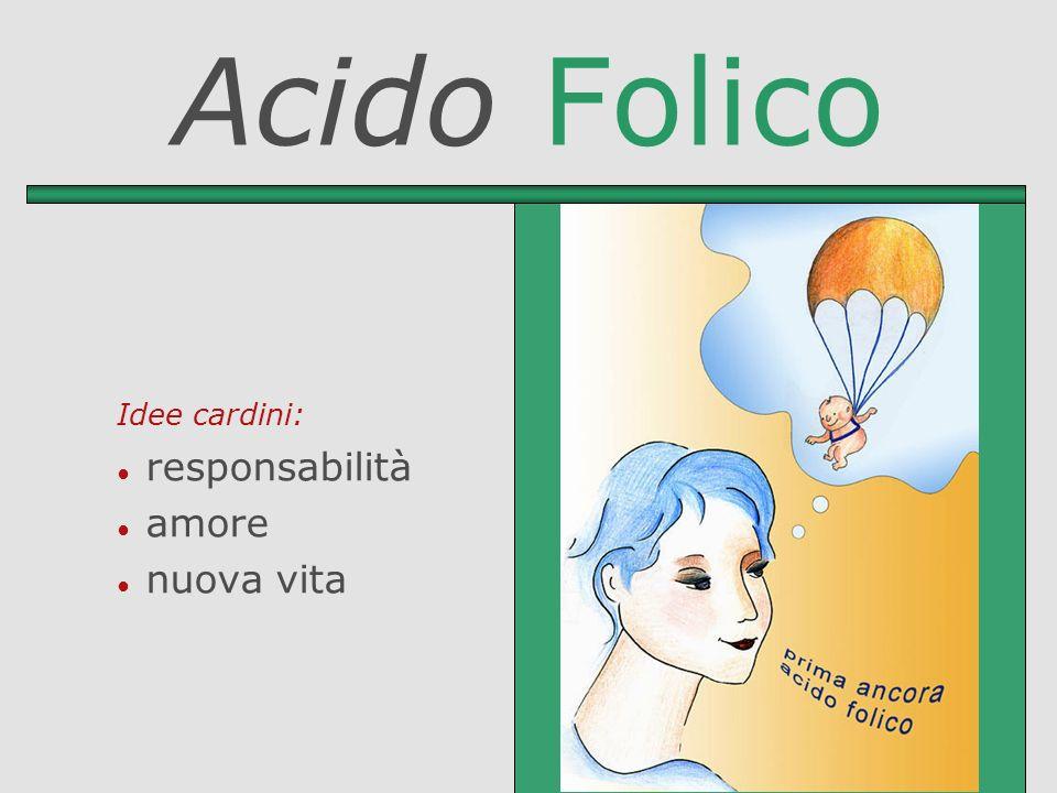 Acido Folico Idee cardini: responsabilità amore nuova vita