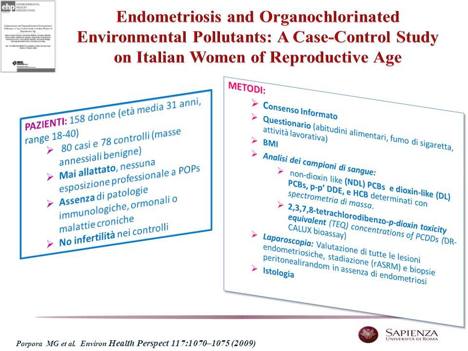 Porpora MG et al. Environ Health Perspect 117:1070–1075 (2009)