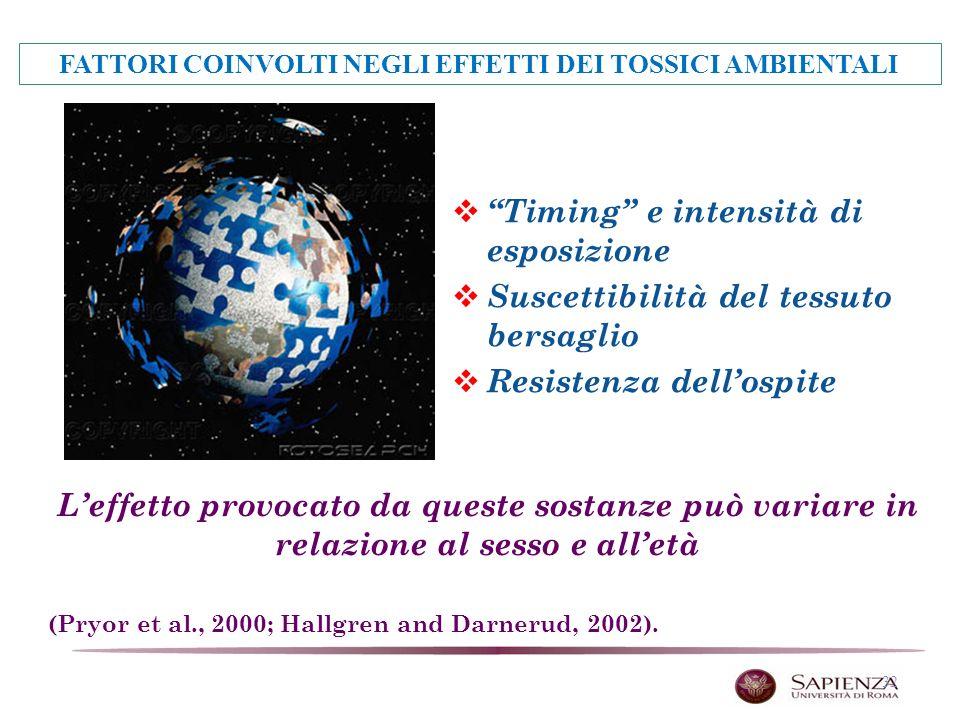 32 Timing e intensità di esposizione Suscettibilità del tessuto bersaglio Resistenza dellospite Leffetto provocato da queste sostanze può variare in relazione al sesso e alletà (Pryor et al., 2000; Hallgren and Darnerud, 2002).