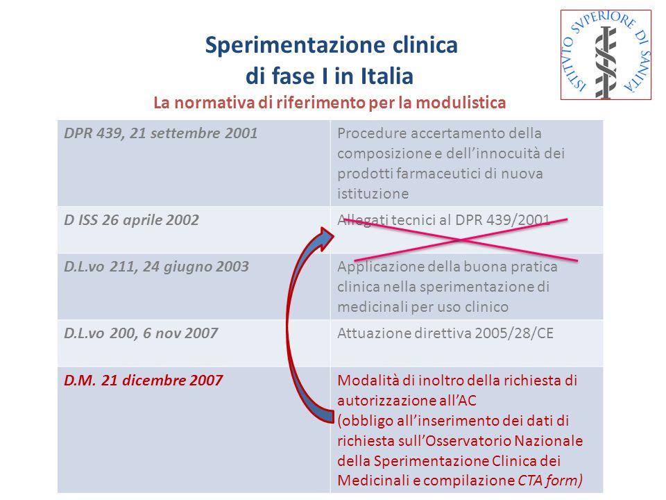 Sperimentazione clinica di fase I in Italia La normativa di riferimento per la modulistica Cometa MF -STS-F1- Milano- 1 dicembre 2009 DPR 439, 21 sett