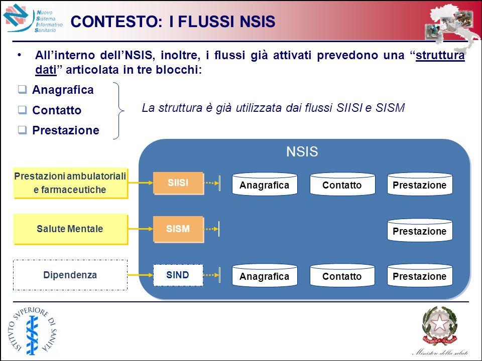 7 Allinterno dellNSIS, inoltre, i flussi già attivati prevedono una struttura dati articolata in tre blocchi: Anagrafica Contatto Prestazione La strut