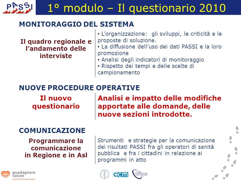 MONITORAGGIO DEL SISTEMA Il quadro regionale e landamento delle interviste Lorganizzazione: gli sviluppi, le criticità e le proposte di soluzione.