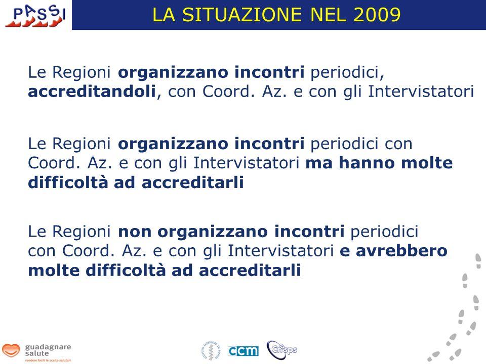 LA SITUAZIONE NEL 2009 Le Regioni organizzano incontri periodici, accreditandoli, con Coord.