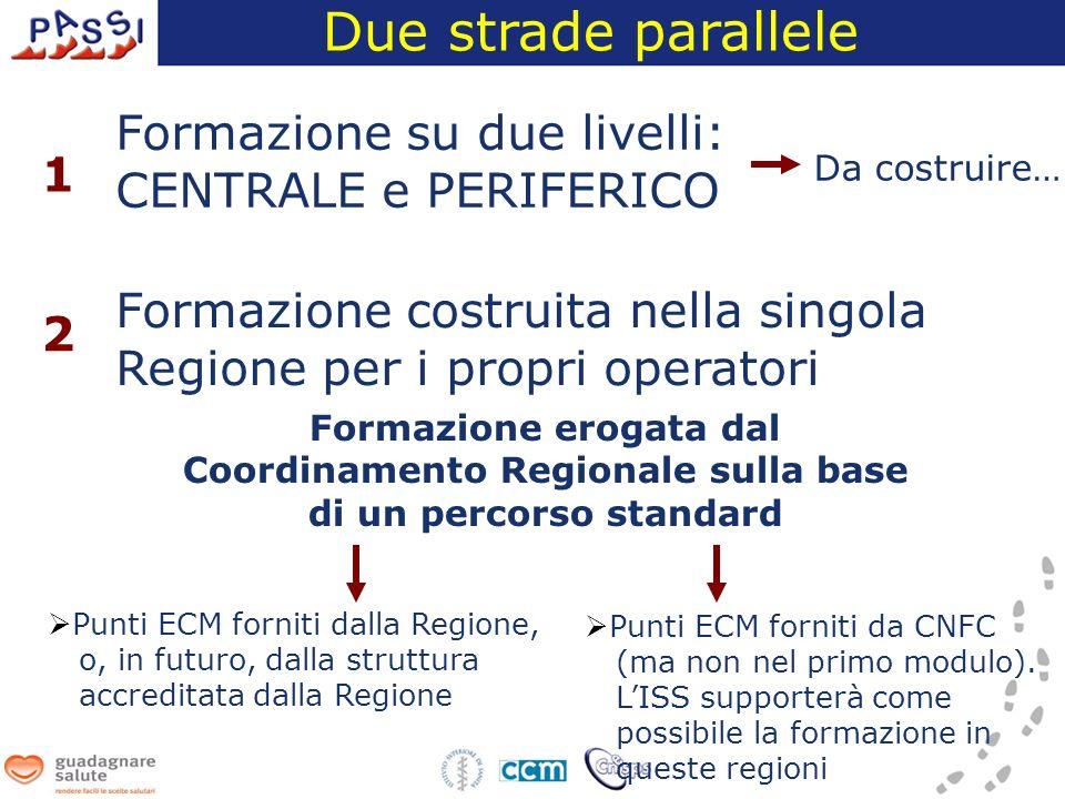 Il Percorso standard è lo strumento di partenza … da contestualizzare nelle diverse Regioni Il materiale di partenza da utilizzare sarà quello prodotto negli incontri con i Coordinatori Regionali o quello già prodotto nel passato