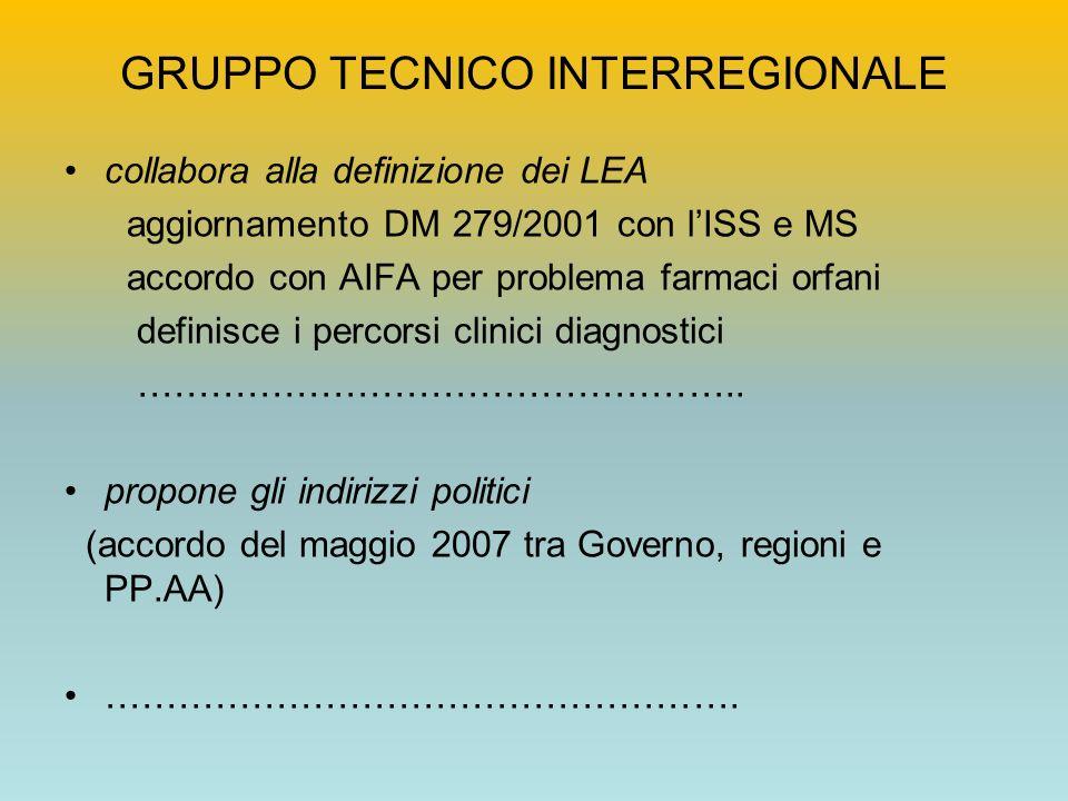 GRUPPO TECNICO INTERREGIONALE collabora alla definizione dei LEA aggiornamento DM 279/2001 con lISS e MS accordo con AIFA per problema farmaci orfani