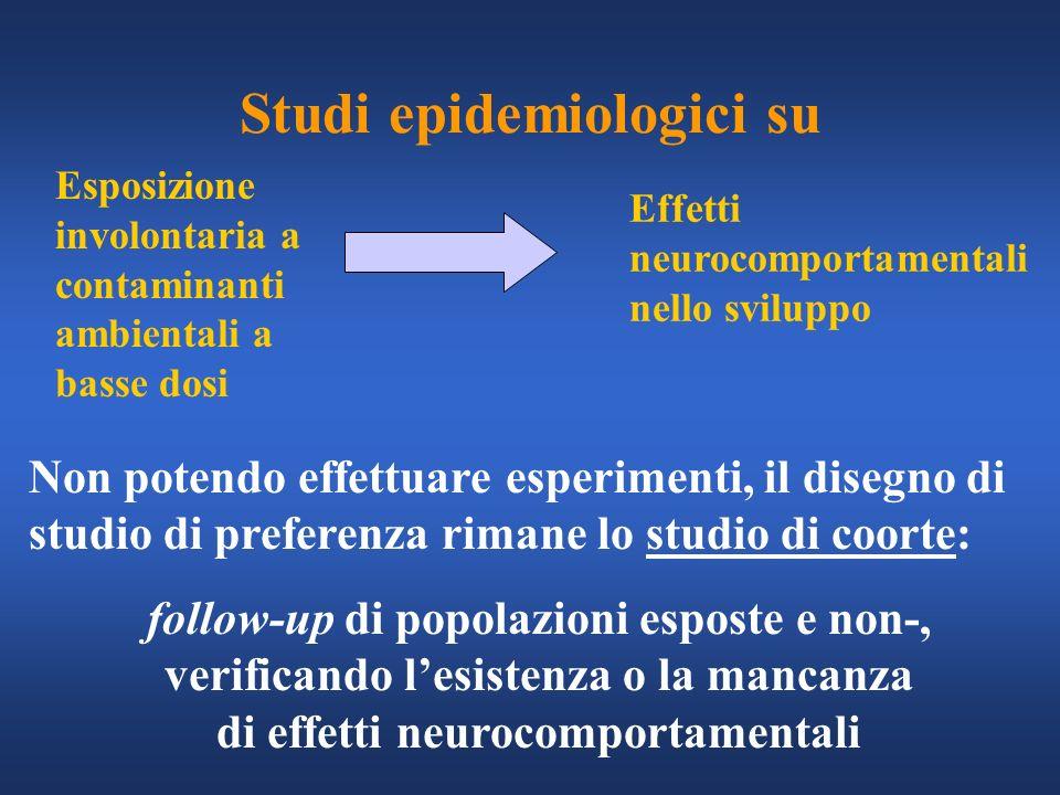 Studi epidemiologici su Esposizione involontaria a contaminanti ambientali a basse dosi Effetti neurocomportamentali nello sviluppo Non potendo effett