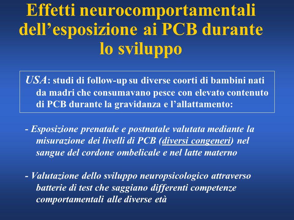 Effetti neurocomportamentali dellesposizione ai PCB durante lo sviluppo USA : studi di follow-up su diverse coorti di bambini nati da madri che consum