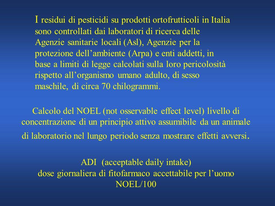 I residui di pesticidi su prodotti ortofrutticoli in Italia sono controllati dai laboratori di ricerca delle Agenzie sanitarie locali (Asl), Agenzie p