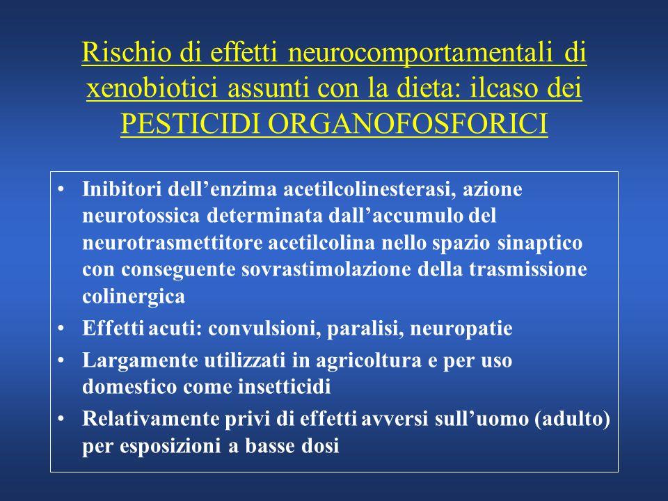 Rischio di effetti neurocomportamentali di xenobiotici assunti con la dieta: ilcaso dei PESTICIDI ORGANOFOSFORICI Inibitori dellenzima acetilcolineste