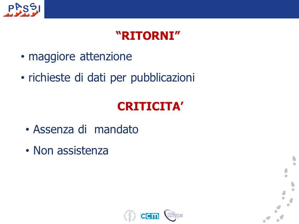 Assenza di mandato Non assistenza RITORNI CRITICITA maggiore attenzione richieste di dati per pubblicazioni