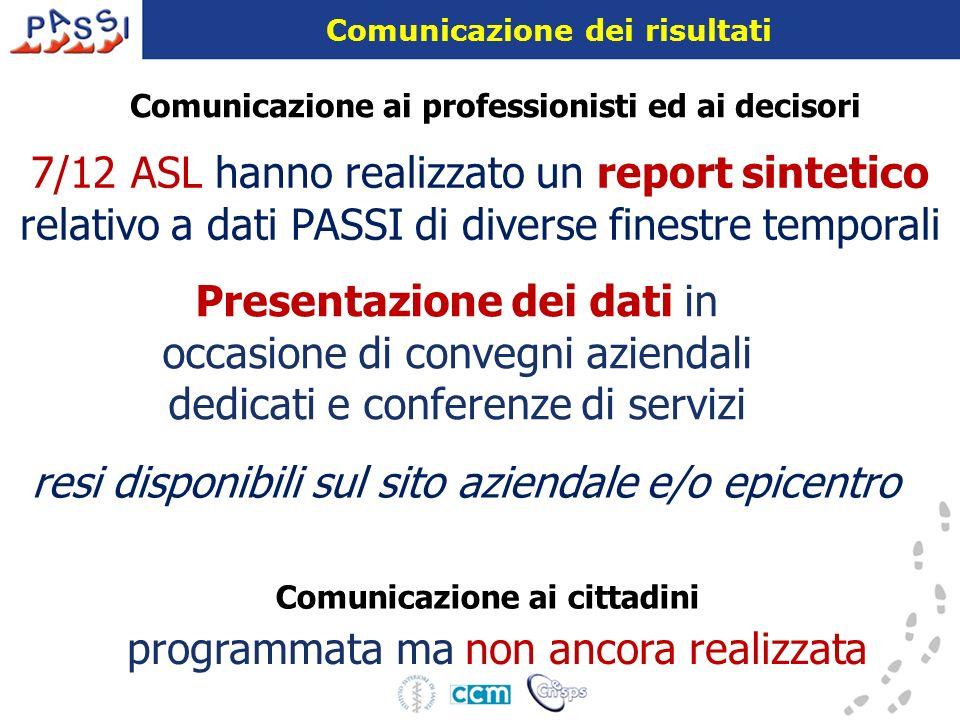 Comunicazione dei risultati 7/12 ASL hanno realizzato un report sintetico relativo a dati PASSI di diverse finestre temporali Presentazione dei dati i