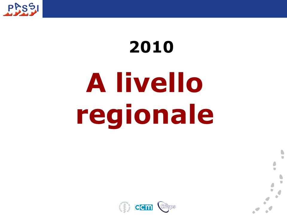 A livello regionale 2010