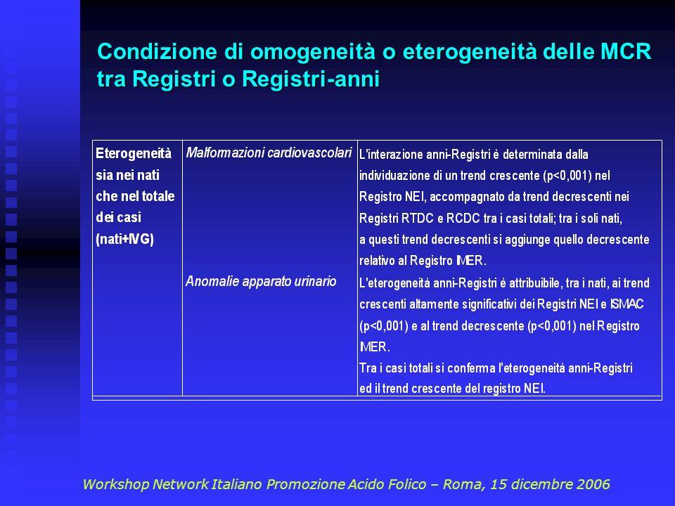 Condizione di omogeneità o eterogeneità delle MCR tra Registri o Registri-anni Workshop Network Italiano Promozione Acido Folico – Roma, 15 dicembre 2006
