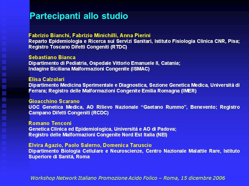 Partecipanti allo studio Workshop Network Italiano Promozione Acido Folico – Roma, 15 dicembre 2006