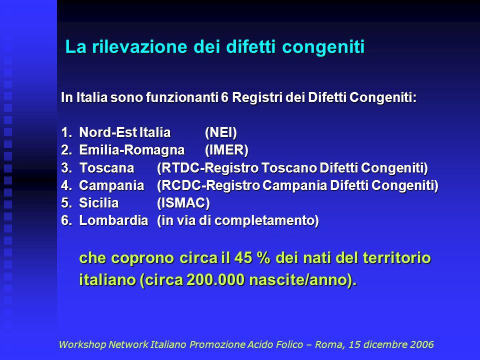 La rilevazione dei difetti congeniti In Italia sono funzionanti 6 Registri dei Difetti Congeniti: 1.Nord-Est Italia (NEI) 2.Emilia-Romagna (IMER) 3.Toscana (RTDC-Registro Toscano Difetti Congeniti) 4.Campania (RCDC-Registro Campania Difetti Congeniti) 5.Sicilia (ISMAC) 6.Lombardia (in via di completamento) che coprono circa il 45 % dei nati del territorio italiano (circa 200.000 nascite/anno).
