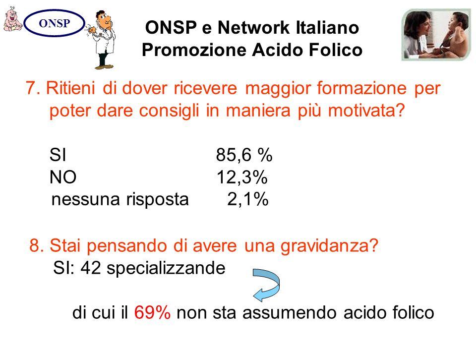 ONSP e Network Italiano Promozione Acido Folico ONSP 7. Ritieni di dover ricevere maggior formazione per poter dare consigli in maniera più motivata?