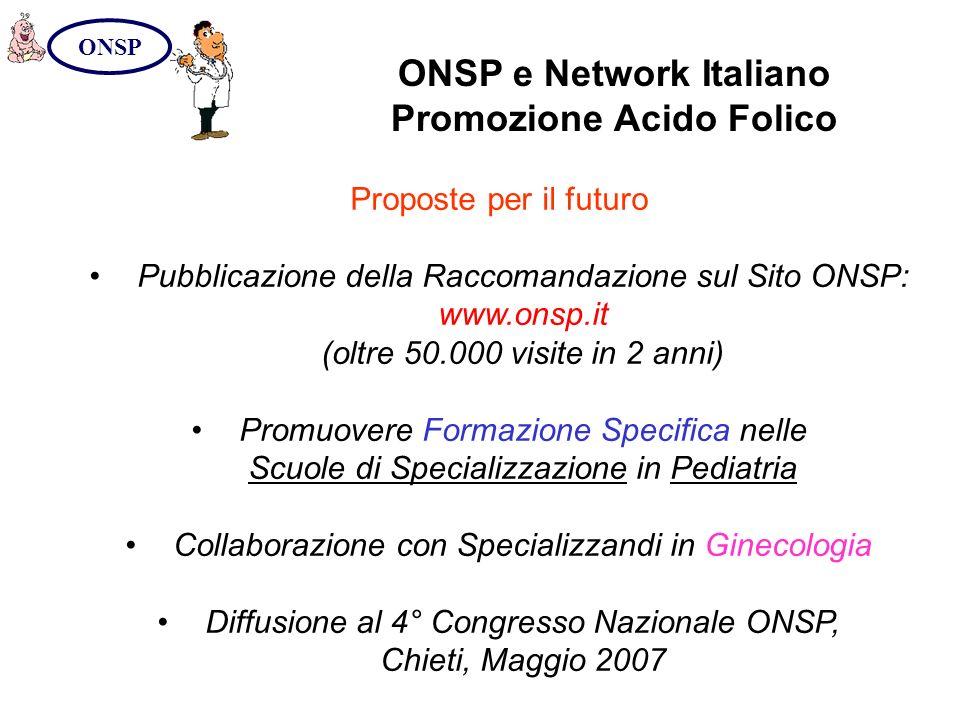 ONSP e Network Italiano Promozione Acido Folico ONSP Proposte per il futuro Pubblicazione della Raccomandazione sul Sito ONSP: www.onsp.it (oltre 50.0