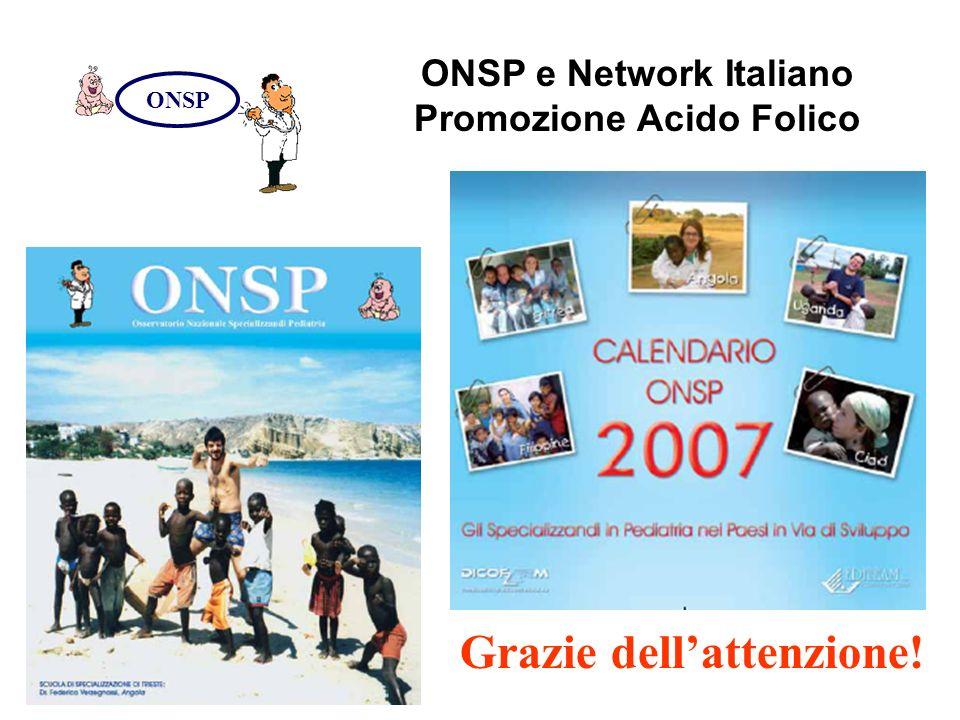 ONSP e Network Italiano Promozione Acido Folico ONSP Grazie dellattenzione!