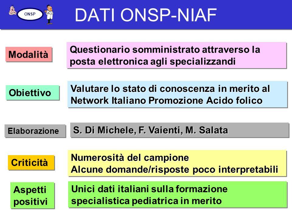 DATI ONSP-NIAF Modalità Questionario somministrato attraverso la posta elettronica agli specializzandi Obiettivo Valutare lo stato di conoscenza in me