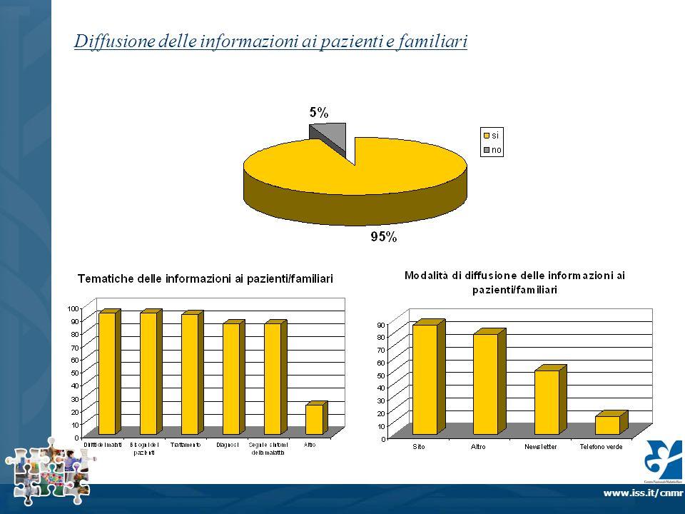 www.iss.it/cnmr Diffusione delle informazioni ai pazienti e familiari
