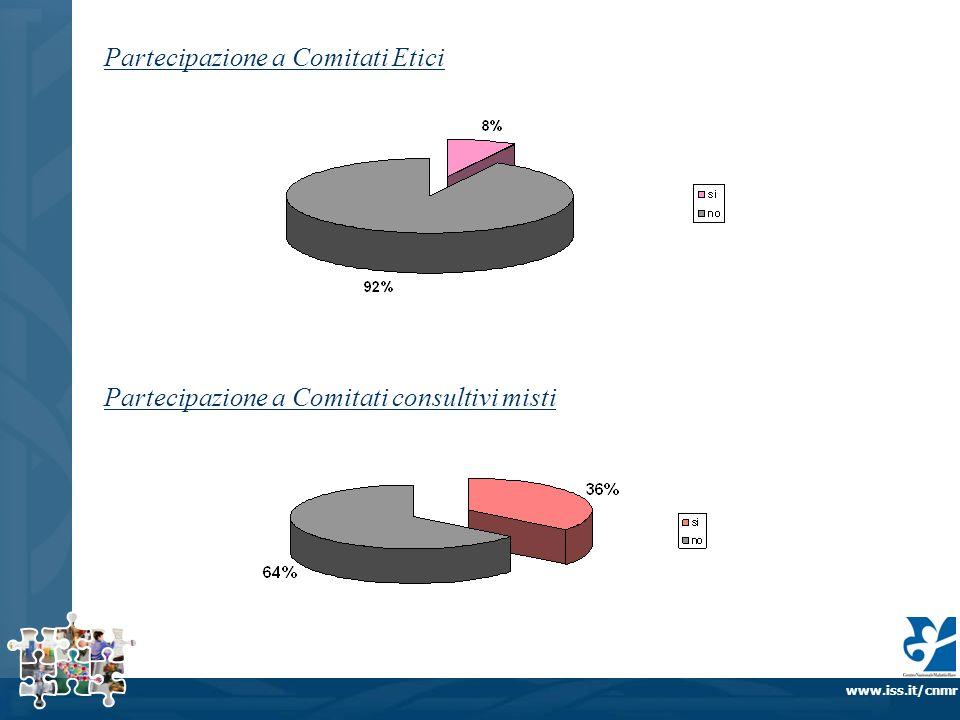 www.iss.it/cnmr Partecipazione a Comitati Etici Partecipazione a Comitati consultivi misti