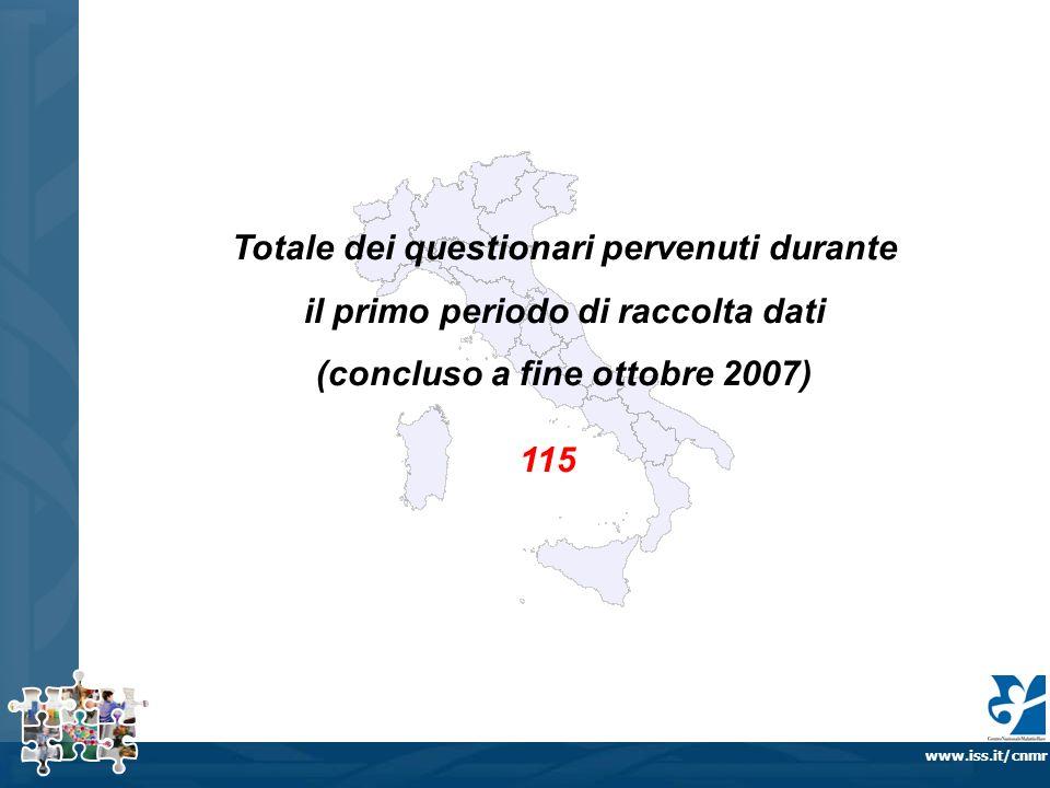 Totale dei questionari pervenuti durante il primo periodo di raccolta dati (concluso a fine ottobre 2007) 115