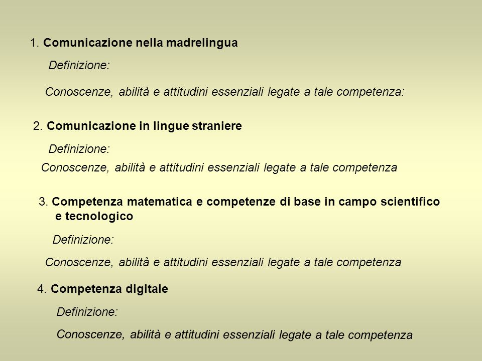 1. Comunicazione nella madrelingua Definizione: Conoscenze, abilità e attitudini essenziali legate a tale competenza: 2. Comunicazione in lingue stran
