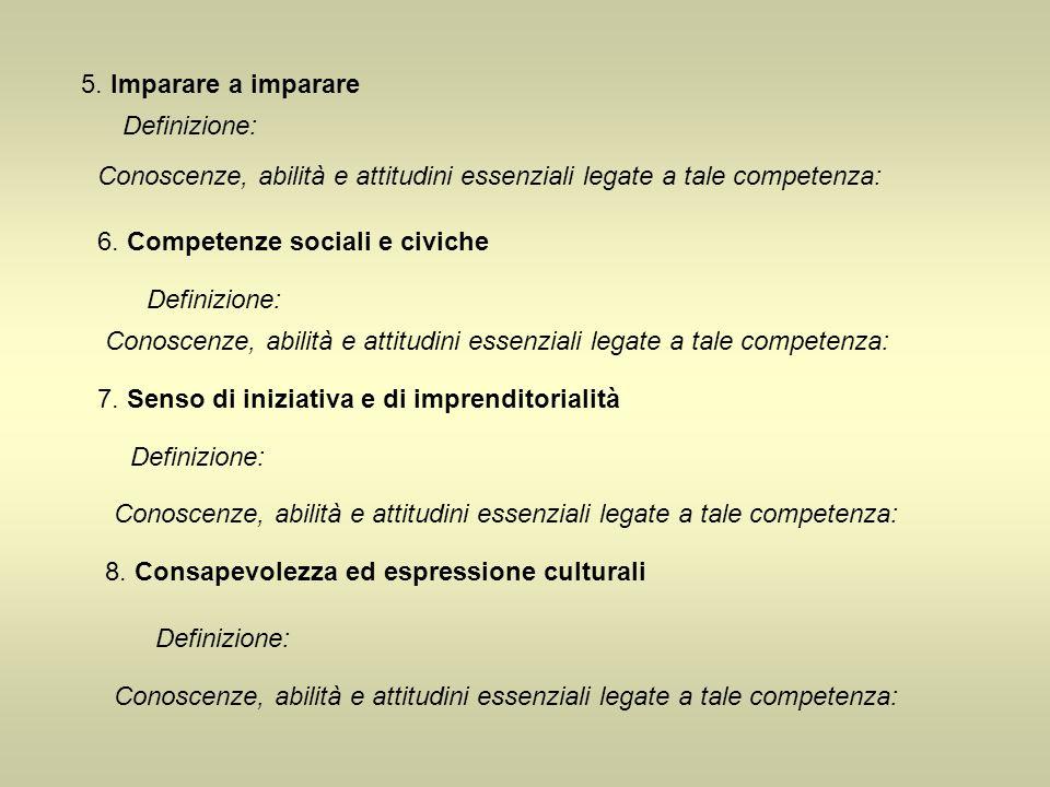5.Imparare a imparare 6. Competenze sociali e civiche 7.